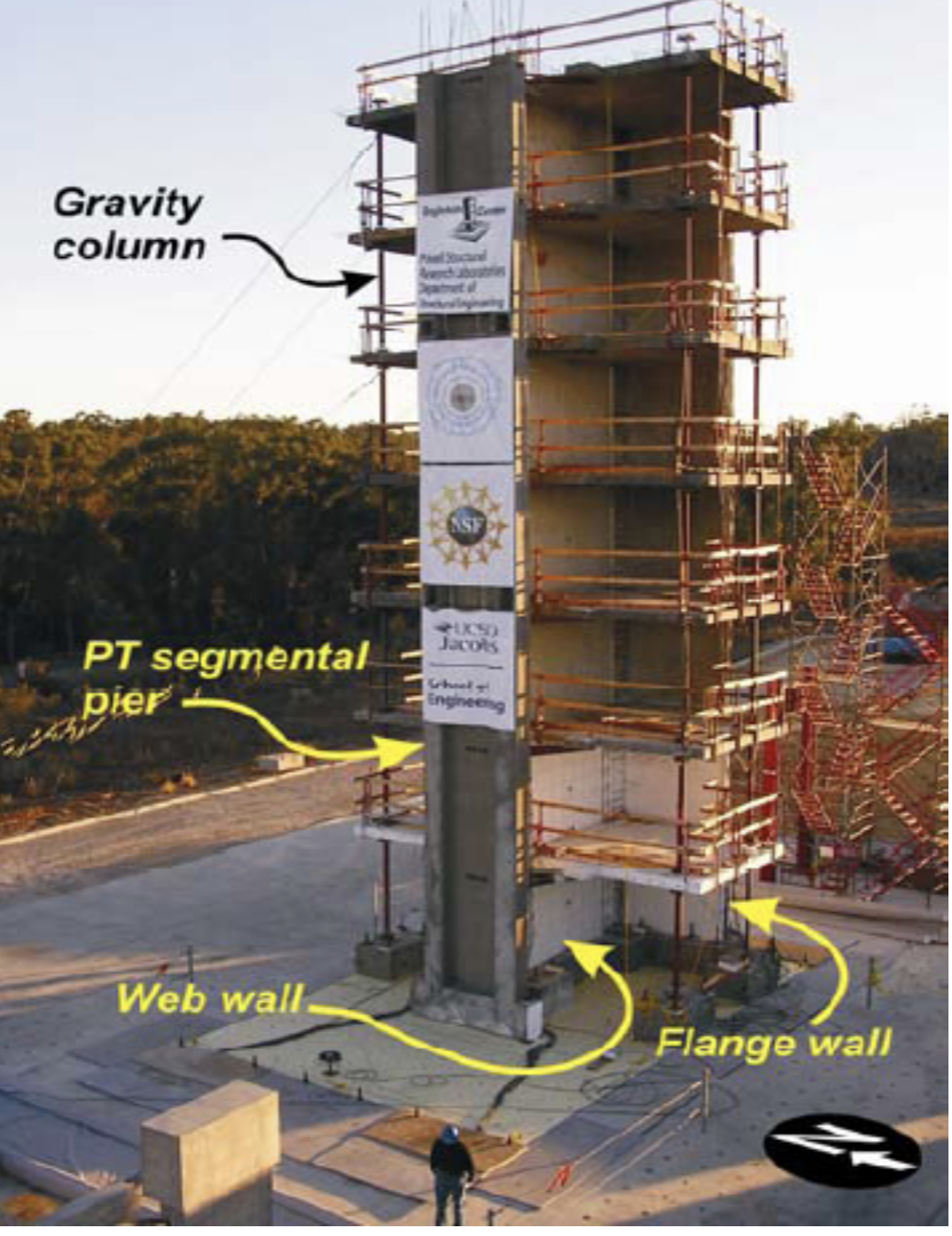 Multi-level nonlinear modeling verification scheme of RC high-rise wall buildings